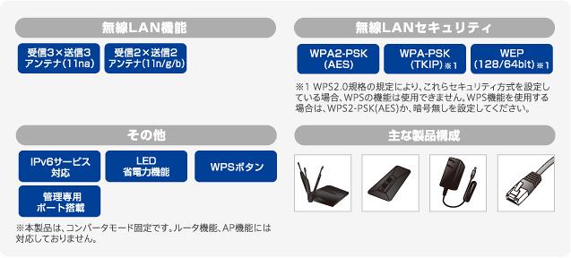 lan hgw450 cv ファームウェア